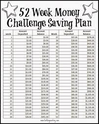 52 Week Challenge: Not So Easy
